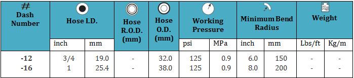 product_sp_4762_fueldispensinghoseii