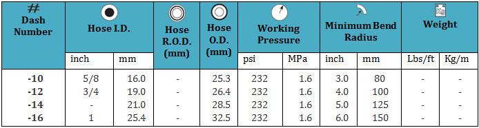 product_sp_5337_fueldispensinghosei